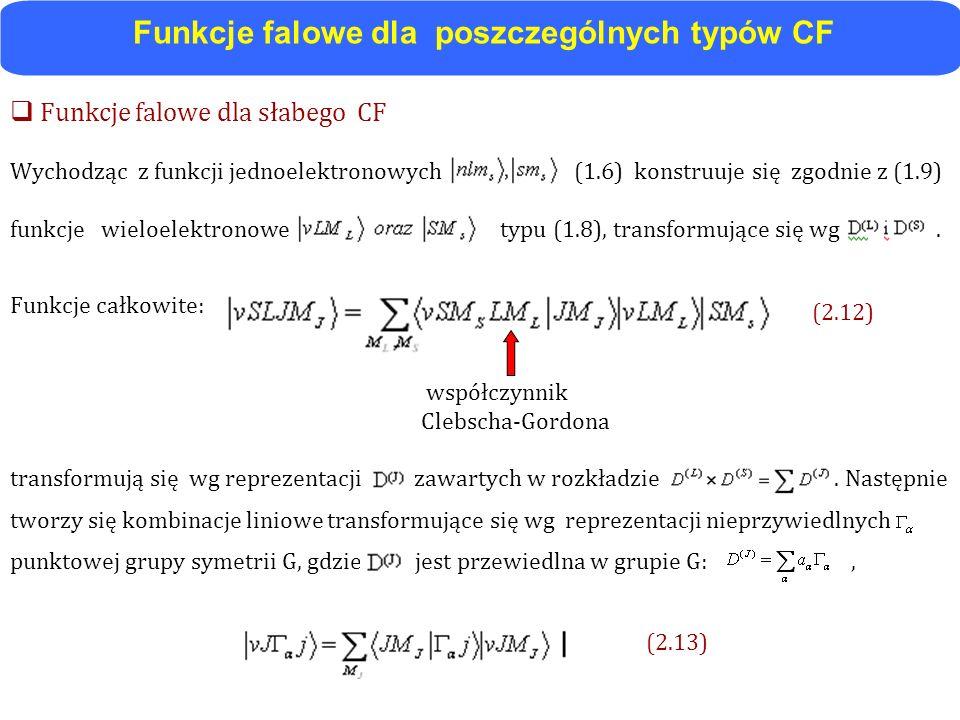 Funkcje falowe dla poszczególnych typów CF Funkcje falowe dla słabego CF Wychodząc z funkcji jednoelektronowych (1.6) konstruuje się zgodnie z (1.9) f