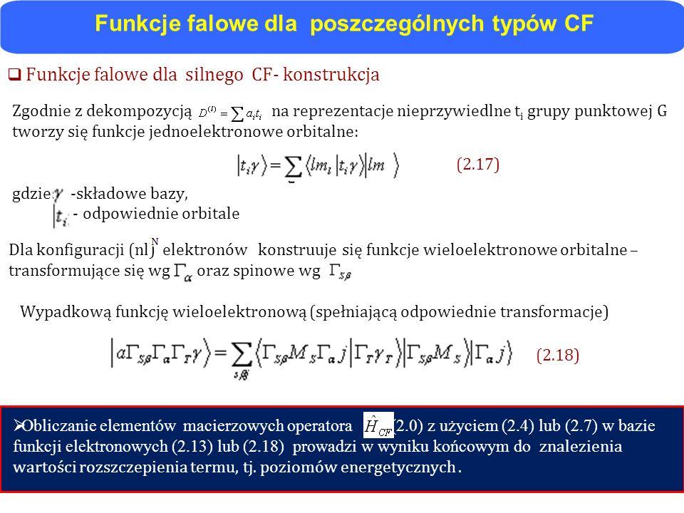 Funkcje falowe dla silnego CF- konstrukcja (2.18) Dla konfiguracji (nl) elektronów konstruuje się funkcje wieloelektronowe orbitalne – transformujące