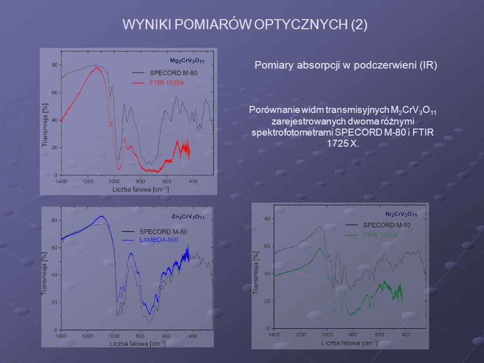 WYNIKI POMIARÓW OPTYCZNYCH (2) Porównanie widm transmisyjnych M 2 CrV 3 O 11 zarejestrowanych dwoma różnymi spektrofotometrami SPECORD M-80 i FTIR 172