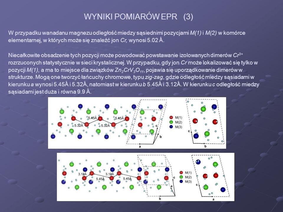 Niecałkowite obsadzenie tych pozycji może powodować powstawanie izolowanych dimerów Cr 3+ rozrzuconych statystycznie w sieci krystalicznej. W przypadk