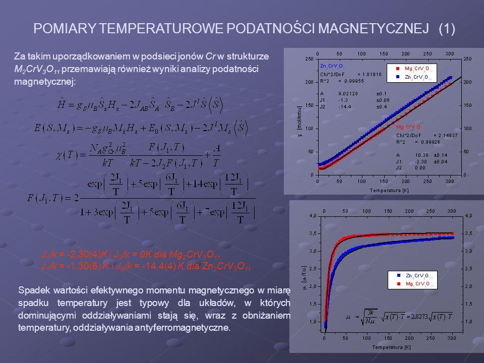 Za takim uporządkowaniem w podsieci jonów Cr w strukturze M 2 CrV 3 O 11 przemawiają również wyniki analizy podatności magnetycznej: Spadek wartości e