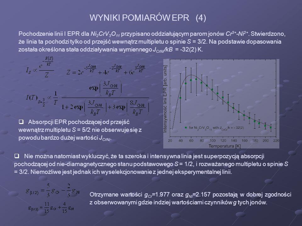 Pochodzenie linii I EPR dla Ni 2 CrV 3 O 11 przypisano oddziałującym parom jonów Cr 3+ -Ni 2+. Stwierdzono, że linia ta pochodzi tylko od przejść wewn
