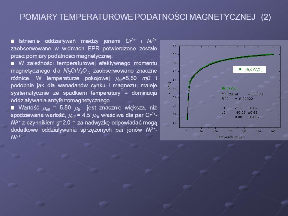 n Istnienie oddziaływań miedzy jonami Cr 3+ i Ni 2+ zaobserwowane w widmach EPR potwierdzone zostało przez pomiary podatności magnetycznej. W zależnoś