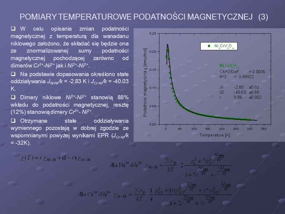 W celu opisania zmian podatności magnetycznej z temperaturą dla wanadanu niklowego założono, że składać się będzie ona ze znormalizowanej sumy podatno