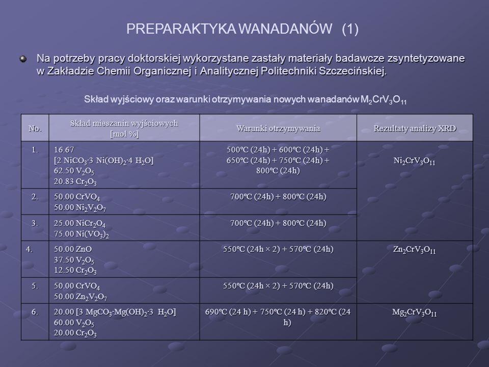 Przebieg reakcji przeprowadzonej w ciele stałym można opisać następującymi równaniami: PREPARAKTYKA WANADANÓW (2)