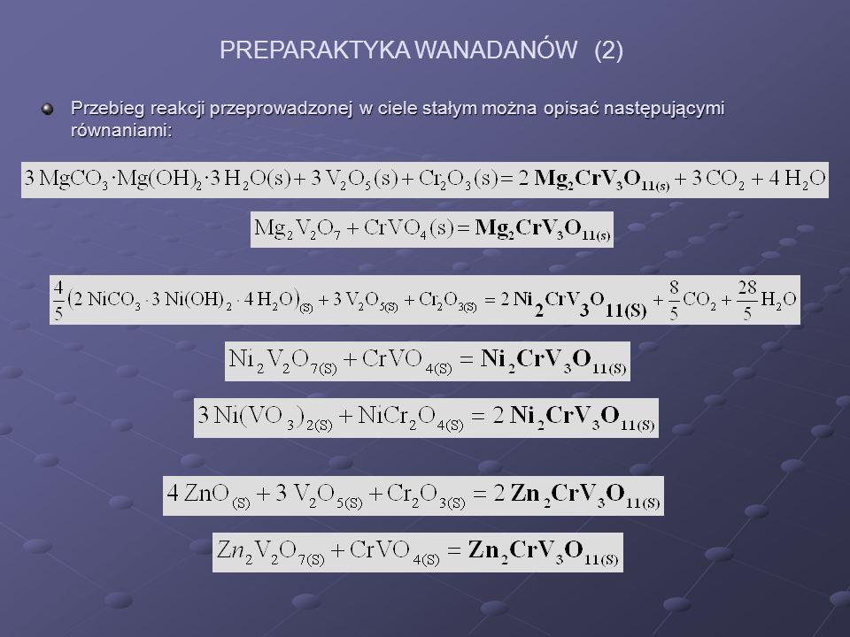 Rezultat udokładniania metodą Rietvelda dyfraktogramów Zn 2 CrV 3 O 11