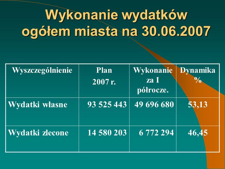 Wykonanie wydatków ogółem miasta na 30.06.2007 WyszczególnieniePlan 2007 r.
