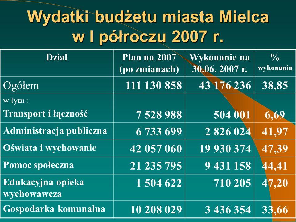 Wydatki budżetu miasta Mielca w I półroczu 2007 r.