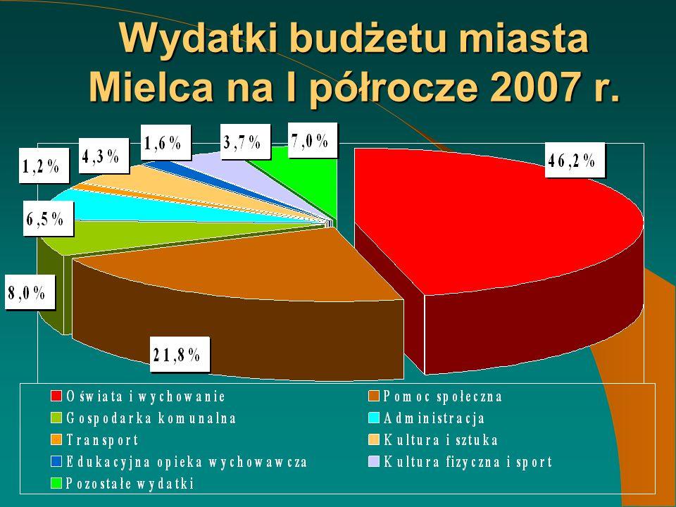 Wydatki budżetu miasta Mielca na I półrocze 2007 r.