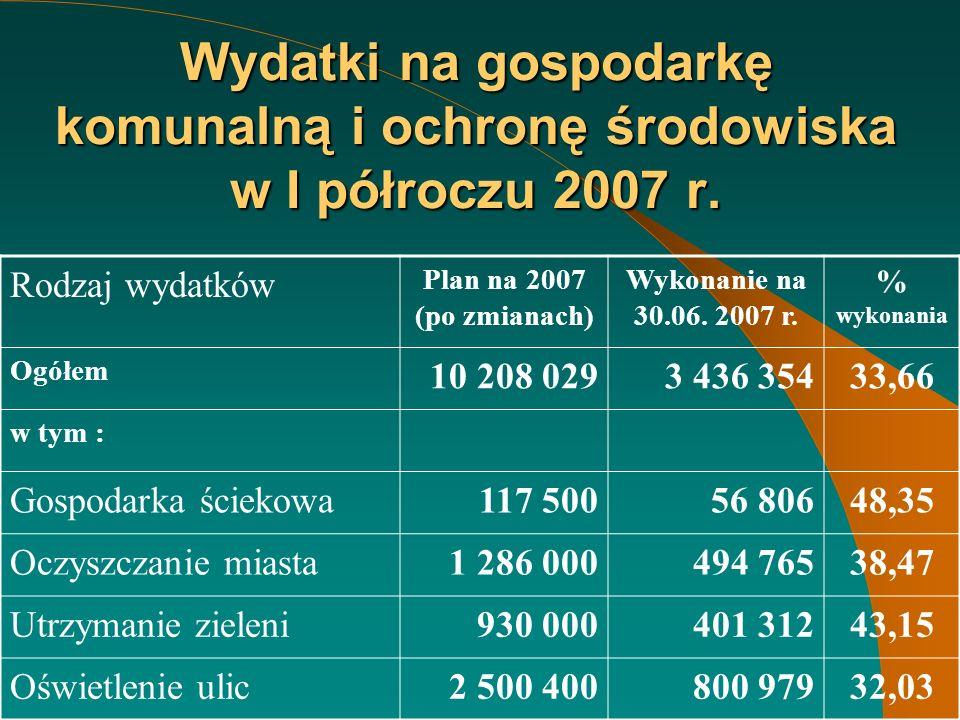 Wydatki na gospodarkę komunalną i ochronę środowiska w I półroczu 2007 r.