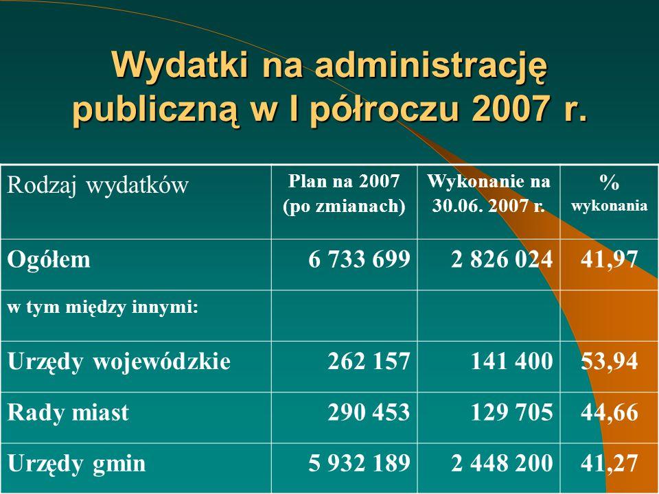 Wydatki na administrację publiczną w I półroczu 2007 r.