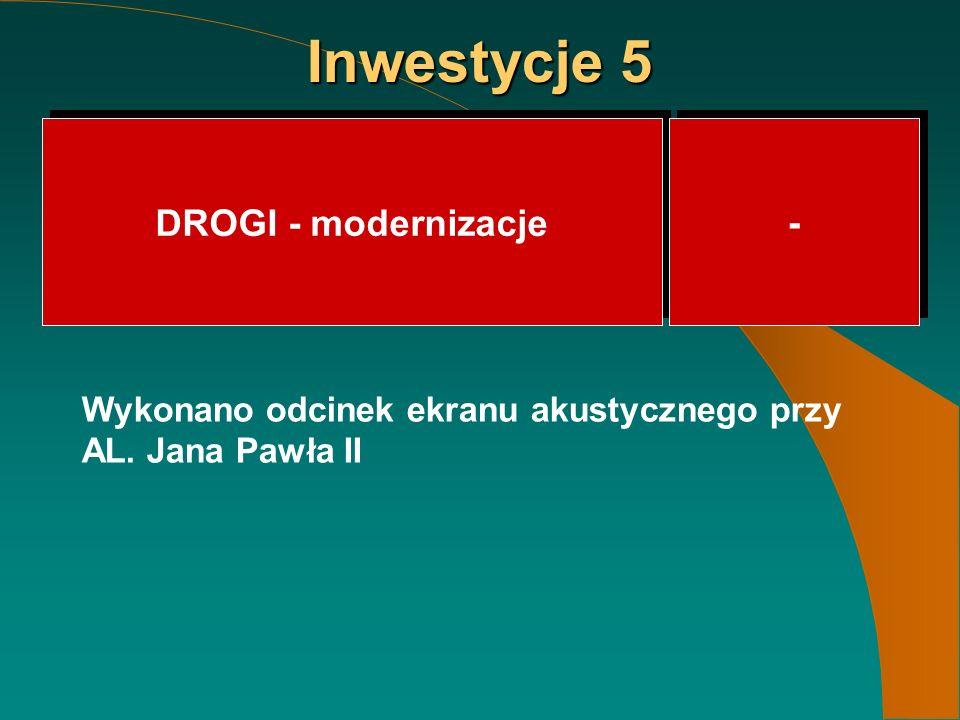 Inwestycje 5 DROGI - modernizacje - - Wykonano odcinek ekranu akustycznego przy AL. Jana Pawła II