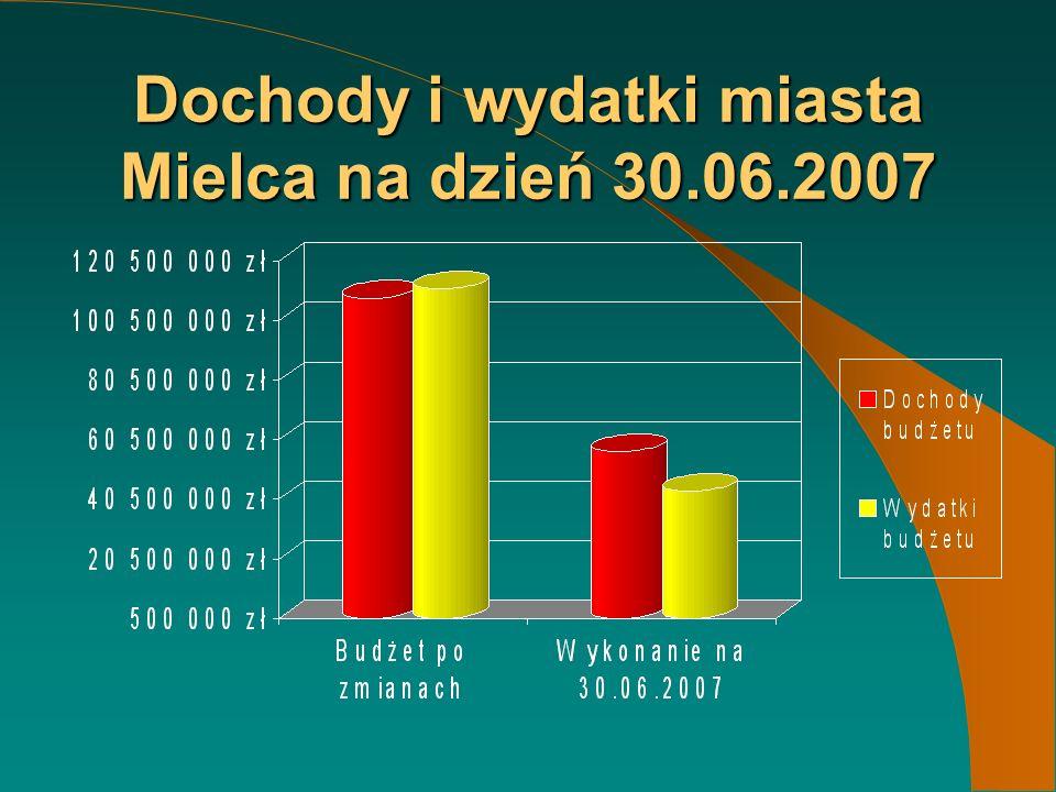 Dochody i wydatki miasta Mielca na dzień 30.06.2007