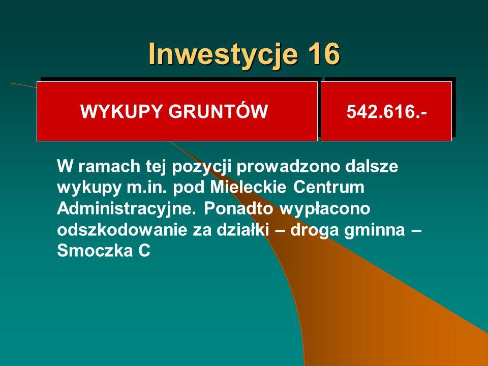 Inwestycje 16 WYKUPY GRUNTÓW 542.616.- W ramach tej pozycji prowadzono dalsze wykupy m.in.