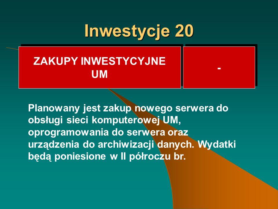 Inwestycje 20 ZAKUPY INWESTYCYJNE UM ZAKUPY INWESTYCYJNE UM - - Planowany jest zakup nowego serwera do obsługi sieci komputerowej UM, oprogramowania do serwera oraz urządzenia do archiwizacji danych.
