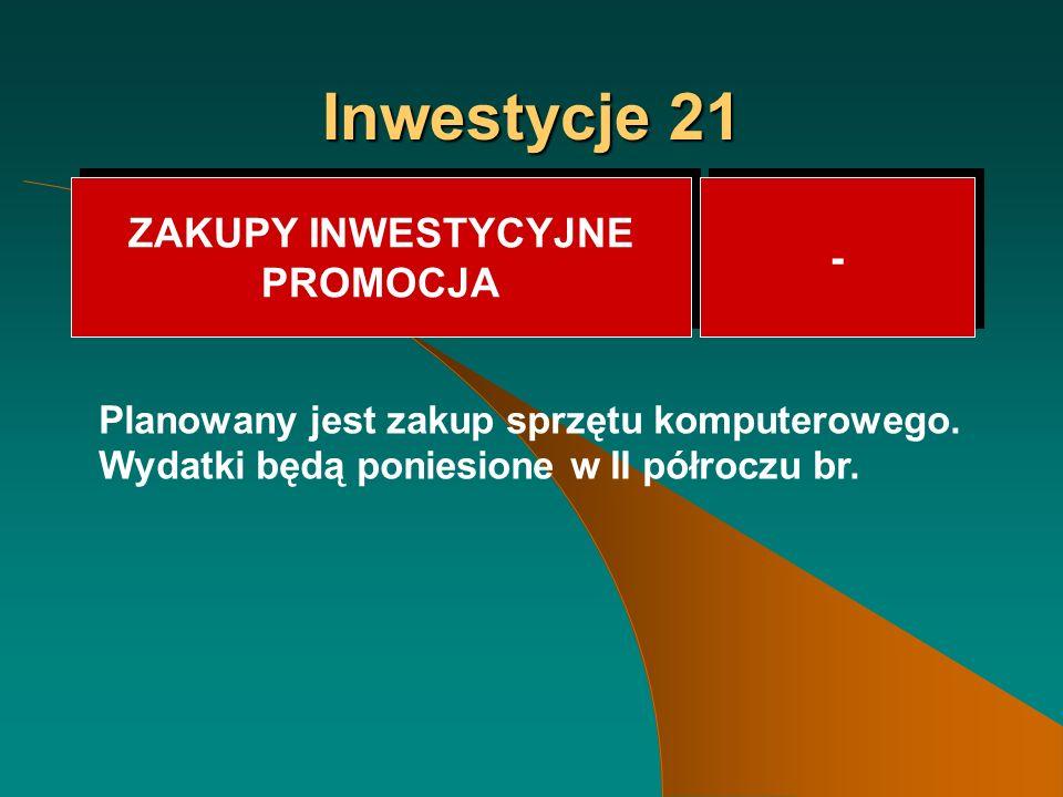 Inwestycje 21 ZAKUPY INWESTYCYJNE PROMOCJA ZAKUPY INWESTYCYJNE PROMOCJA - - Planowany jest zakup sprzętu komputerowego.