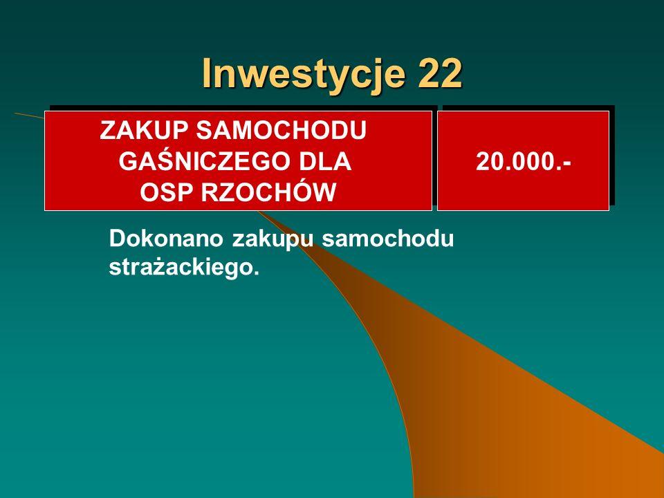 Inwestycje 22 Dokonano zakupu samochodu strażackiego.