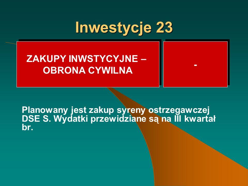 Inwestycje 23 Planowany jest zakup syreny ostrzegawczej DSE S.