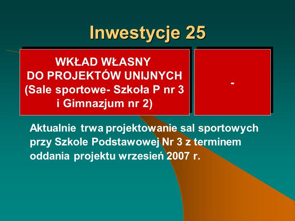 Inwestycje 25 Aktualnie trwa projektowanie sal sportowych przy Szkole Podstawowej Nr 3 z terminem oddania projektu wrzesień 2007 r.