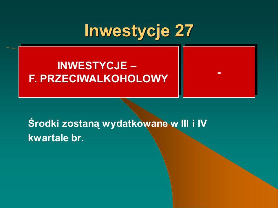 Inwestycje 27 Środki zostaną wydatkowane w III i IV kwartale br.