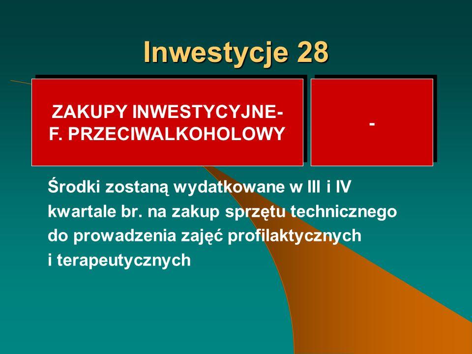 Inwestycje 28 Środki zostaną wydatkowane w III i IV kwartale br.