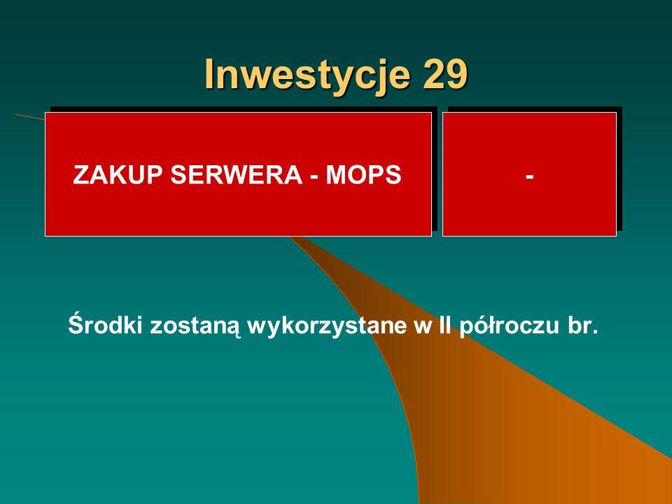 Inwestycje 29 Środki zostaną wykorzystane w II półroczu br. ZAKUP SERWERA - MOPS - -