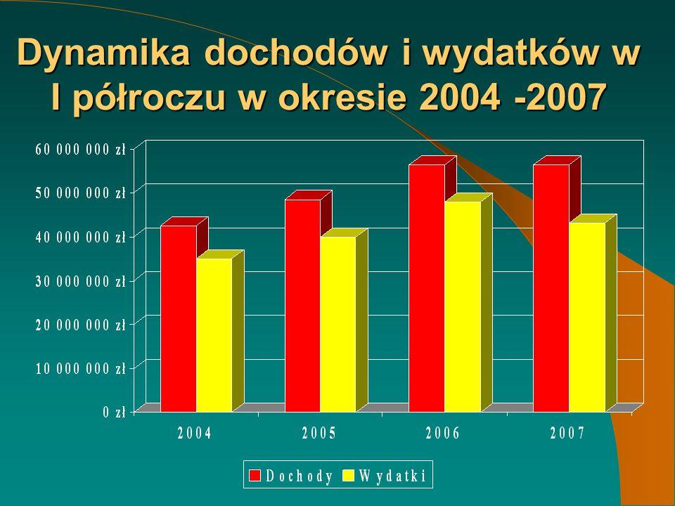 Dynamika dochodów i wydatków w I półroczu w okresie 2004 -2007