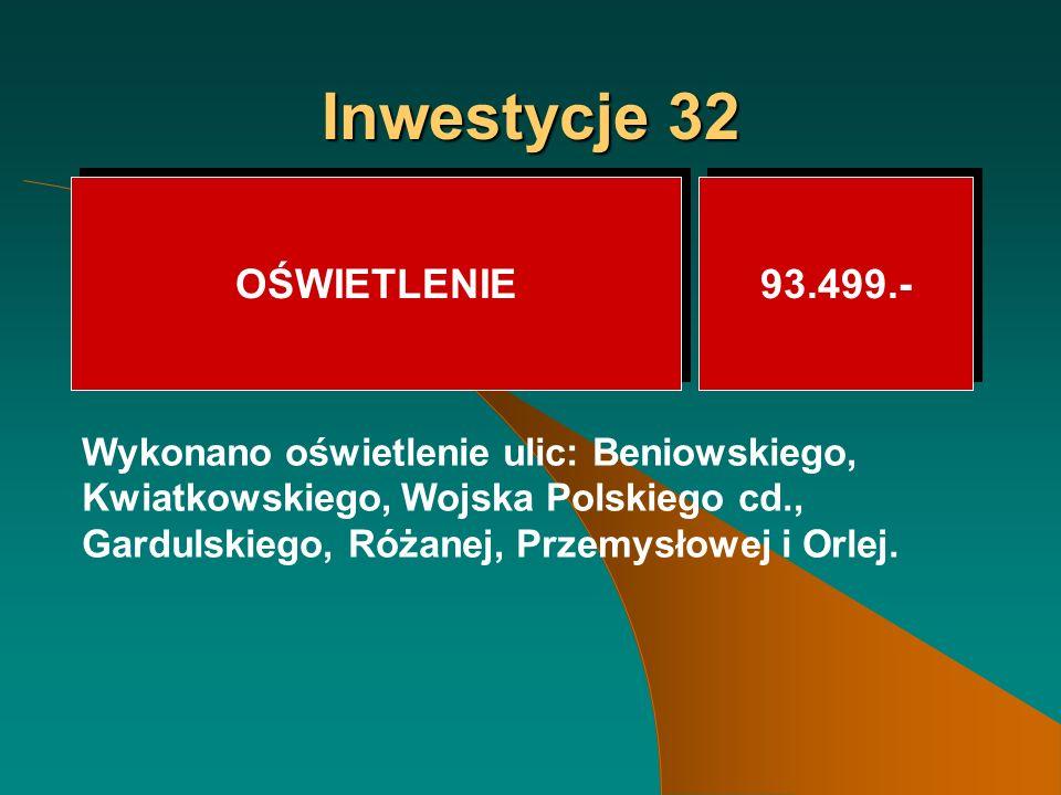 Inwestycje 32 OŚWIETLENIE 93.499.- Wykonano oświetlenie ulic: Beniowskiego, Kwiatkowskiego, Wojska Polskiego cd., Gardulskiego, Różanej, Przemysłowej i Orlej.