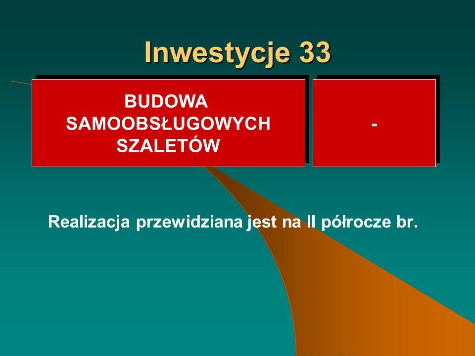 Inwestycje 33 Realizacja przewidziana jest na II półrocze br.