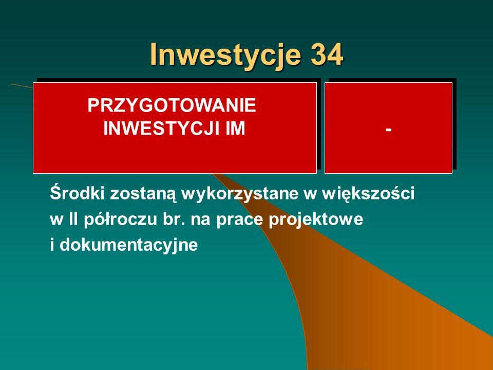 Inwestycje 34 Środki zostaną wykorzystane w większości w II półroczu br.