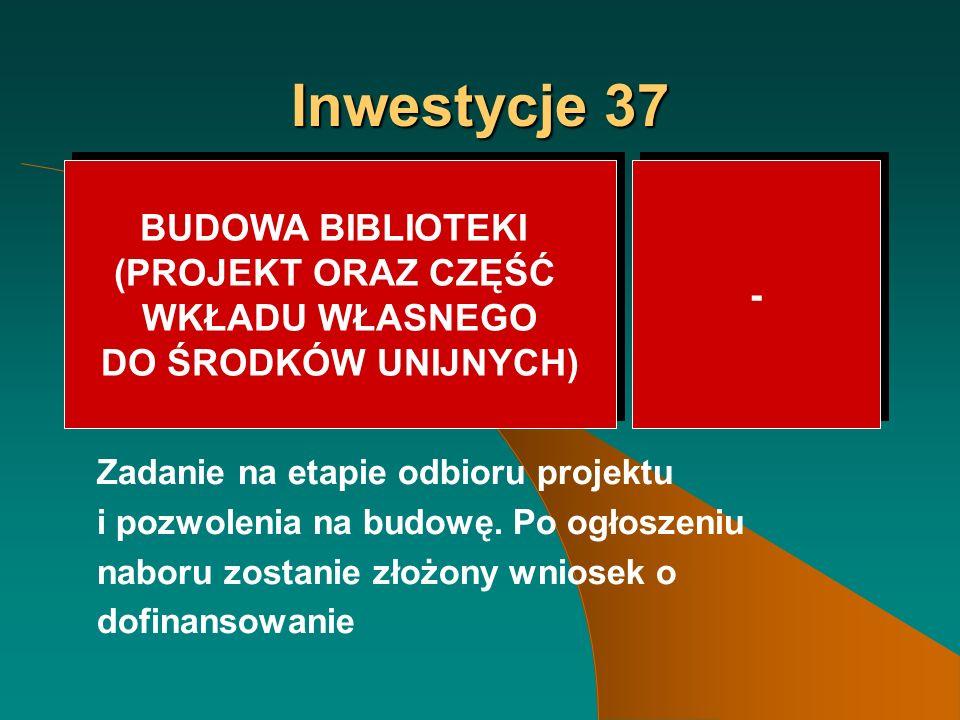 Inwestycje 37 Zadanie na etapie odbioru projektu i pozwolenia na budowę.