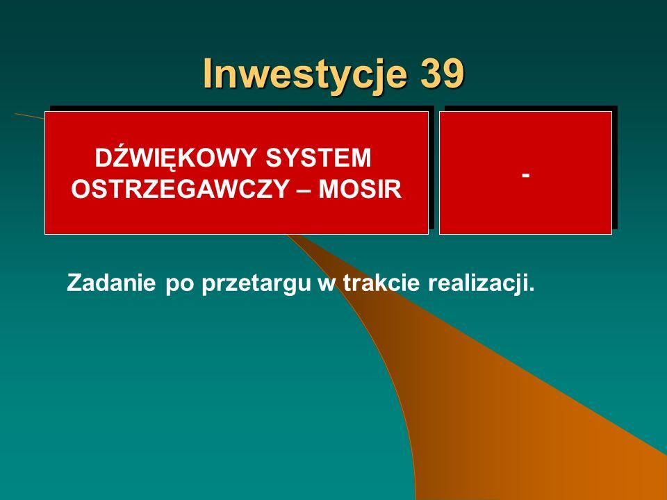 Inwestycje 39 Zadanie po przetargu w trakcie realizacji.