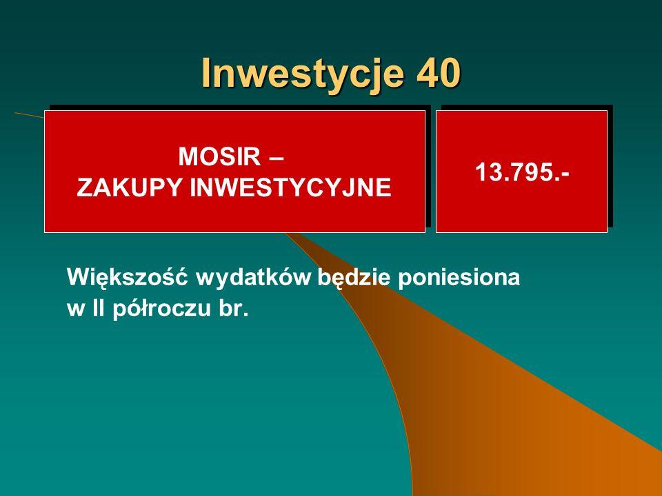 Inwestycje 40 Większość wydatków będzie poniesiona w II półroczu br.
