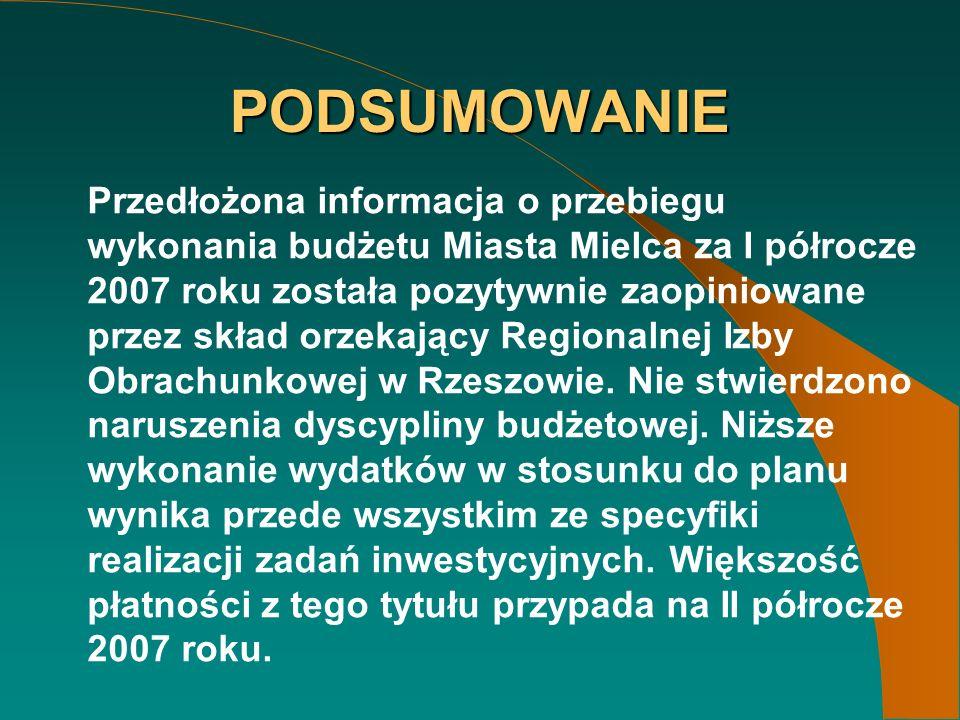 PODSUMOWANIE Przedłożona informacja o przebiegu wykonania budżetu Miasta Mielca za I półrocze 2007 roku została pozytywnie zaopiniowane przez skład orzekający Regionalnej Izby Obrachunkowej w Rzeszowie.