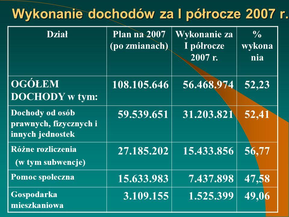 Wykonanie dochodów za I półrocze 2007 r.