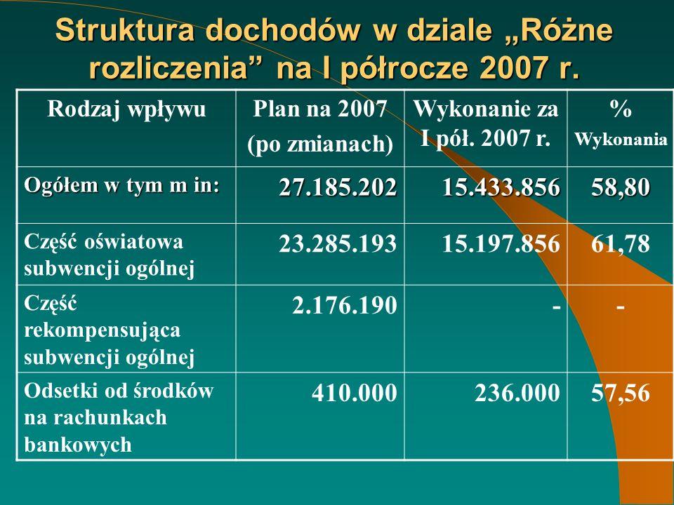 Struktura dochodów w dziale Różne rozliczenia na I półrocze 2007 r.