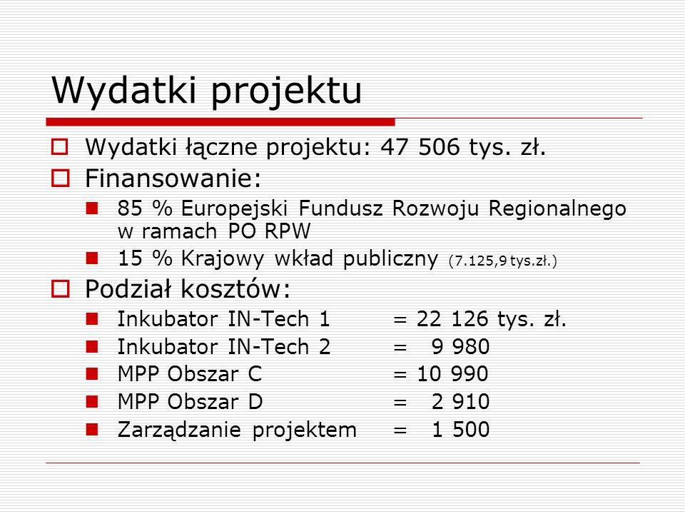 Wydatki projektu Wydatki łączne projektu: 47 506 tys. zł. Finansowanie: 85 % Europejski Fundusz Rozwoju Regionalnego w ramach PO RPW 15 % Krajowy wkła