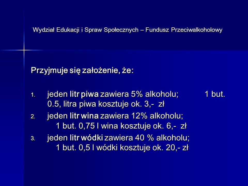 Przyjmuje się założenie, że: 1.jeden litr piwa zawiera 5% alkoholu;1 but.