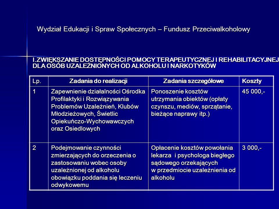 Lp. Zadania do realizacji Zadania szczegółowe Koszty 1 Zapewnienie działalności Ośrodka Profilaktyki i Rozwiązywania Problemów Uzależnień, Klubów Młod