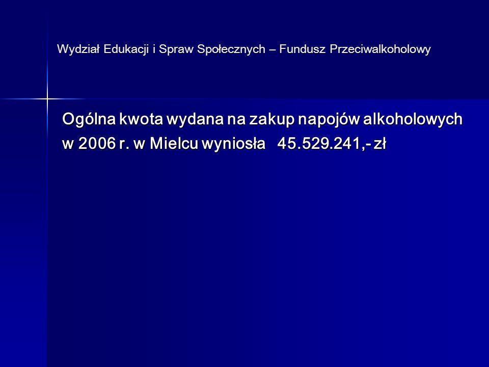 Wydział Edukacji i Spraw Społecznych – Fundusz Przeciwalkoholowy Ogólna kwota wydana na zakup napojów alkoholowych w 2006 r.