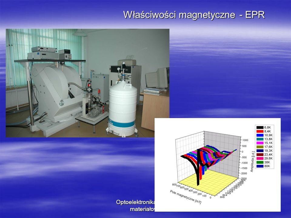 Optoelektronika i fizyka materiałowa10 Właściwości magnetyczne - EPR