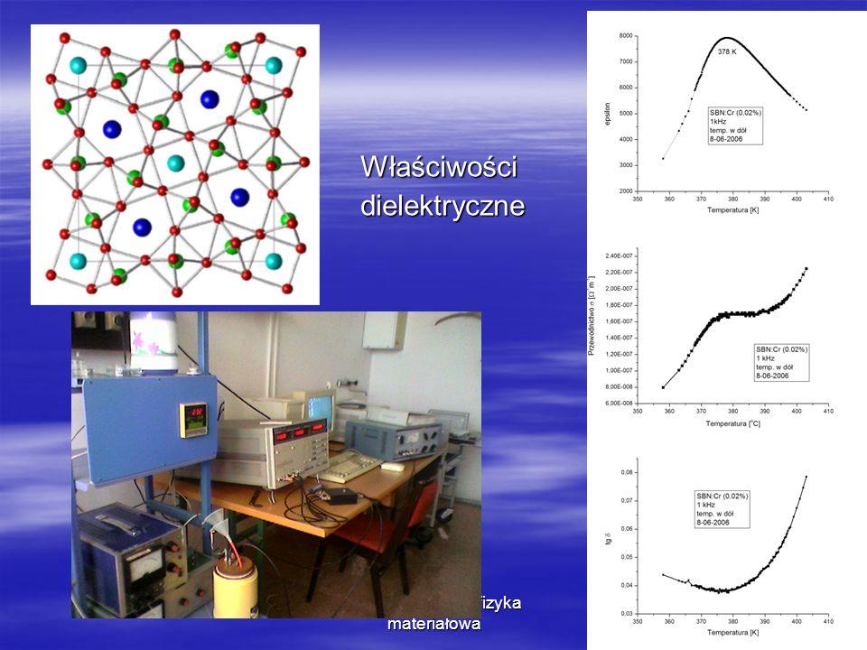 Optoelektronika i fizyka materiałowa7 Właściwościdielektryczne