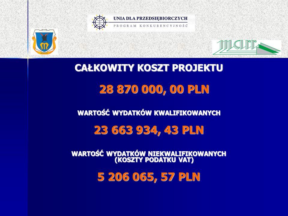 CAŁKOWITY KOSZT PROJEKTU 28 870 000, 00 PLN WARTOŚĆ WYDATKÓW KWALIFIKOWANYCH 23 663 934, 43 PLN WARTOŚĆ WYDATKÓW NIEKWALIFIKOWANYCH (KOSZTY PODATKU VA