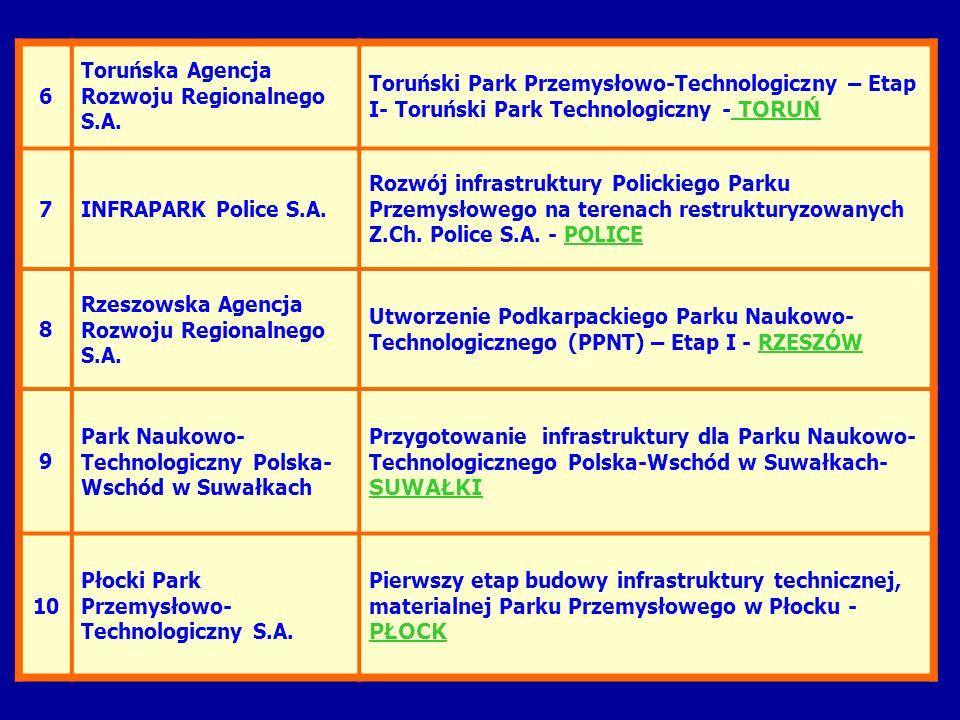 6 Toruńska Agencja Rozwoju Regionalnego S.A. Toruński Park Przemysłowo-Technologiczny – Etap I- Toruński Park Technologiczny - TORUŃ 7INFRAPARK Police