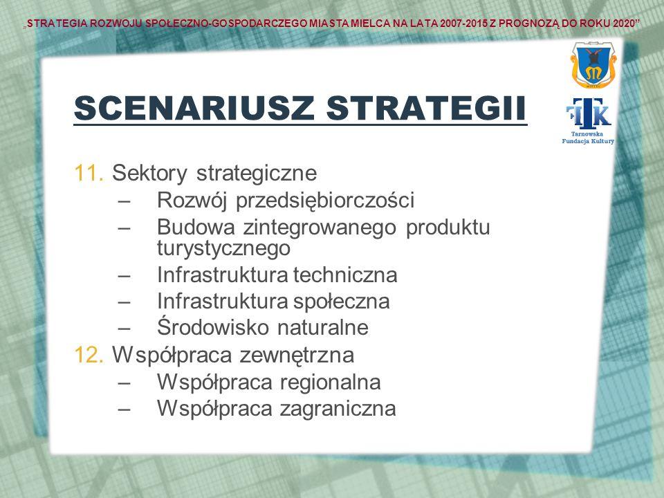 STRATEGIA ROZWOJU SPOŁECZNO-GOSPODARCZEGO MIASTA MIELCA NA LATA 2007-2015 Z PROGNOZĄ DO ROKU 2020 SCENARIUSZ STRATEGII 11. Sektory strategiczne –Rozwó