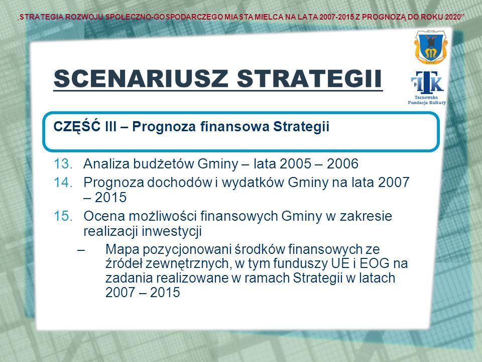 STRATEGIA ROZWOJU SPOŁECZNO-GOSPODARCZEGO MIASTA MIELCA NA LATA 2007-2015 Z PROGNOZĄ DO ROKU 2020 SCENARIUSZ STRATEGII CZĘŚĆ III – Prognoza finansowa