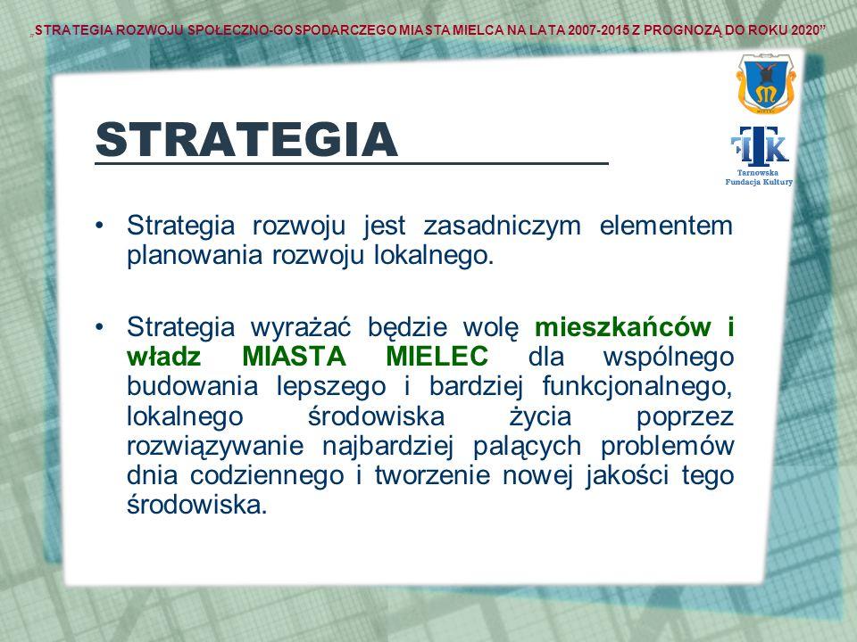 STRATEGIA ROZWOJU SPOŁECZNO-GOSPODARCZEGO MIASTA MIELCA NA LATA 2007-2015 Z PROGNOZĄ DO ROKU 2020 STRATEGIA Strategia rozwoju jest zasadniczym element