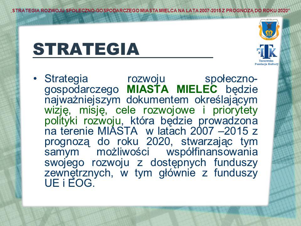 STRATEGIA ROZWOJU SPOŁECZNO-GOSPODARCZEGO MIASTA MIELCA NA LATA 2007-2015 Z PROGNOZĄ DO ROKU 2020 STRATEGIA Strategia rozwoju społeczno- gospodarczego