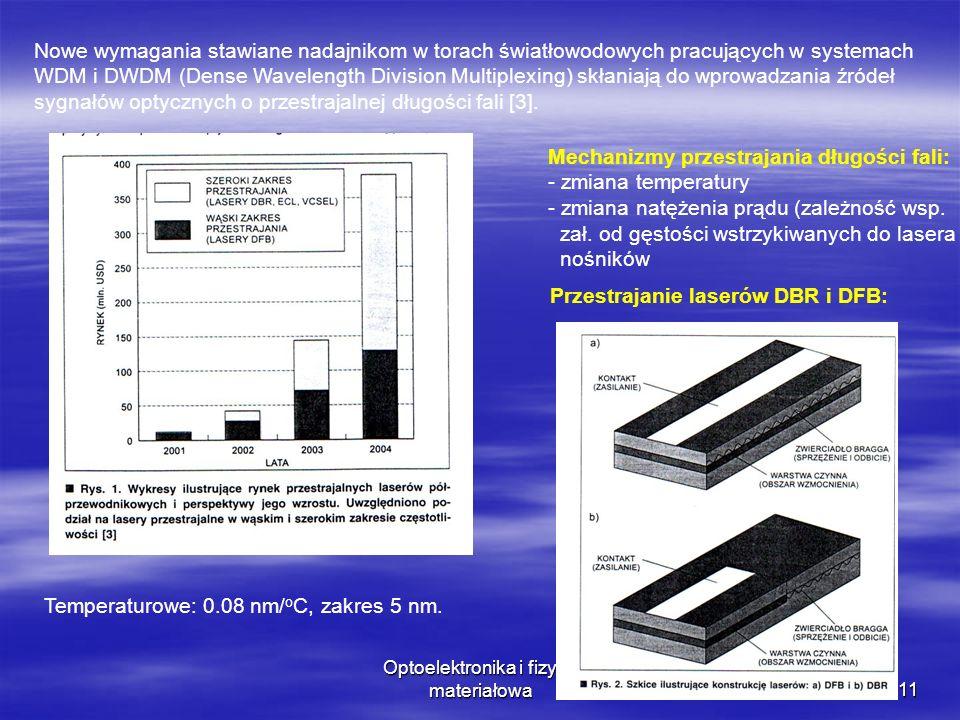 Optoelektronika i fizyka materiałowa11 Nowe wymagania stawiane nadajnikom w torach światłowodowych pracujących w systemach WDM i DWDM (Dense Wavelength Division Multiplexing) skłaniają do wprowadzania źródeł sygnałów optycznych o przestrajalnej długości fali [3].