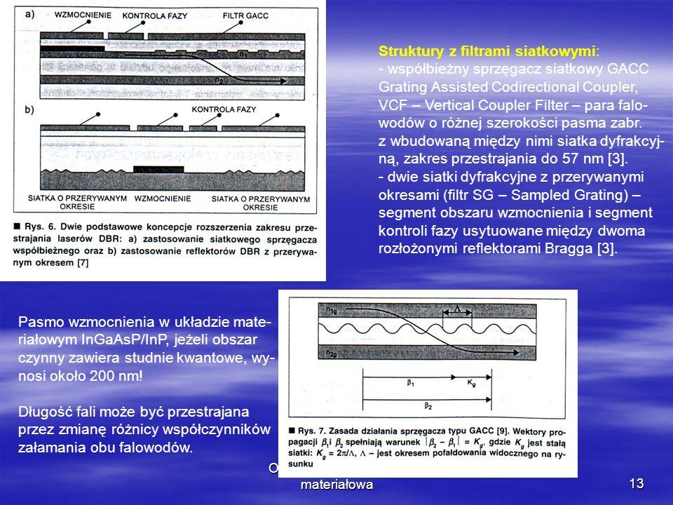 Optoelektronika i fizyka materiałowa13 Struktury z filtrami siatkowymi: - - współbieżny sprzęgacz siatkowy GACC Grating Assisted Codirectional Coupler, VCF – Vertical Coupler Filter – para falo- wodów o różnej szerokości pasma zabr.